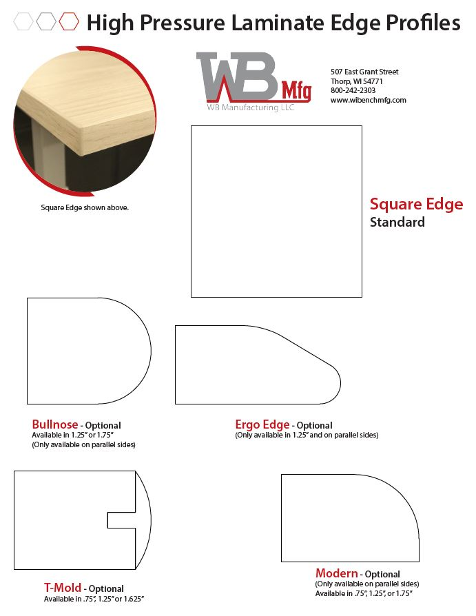 HPL Laminate Edge Profiles